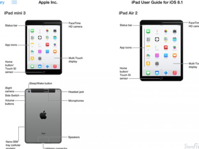苹果将于今日发布最新IPAD Air 2 和 IPAD mini 3,可是在发布会开始前,却不小心在Itune store放出了全照。。。