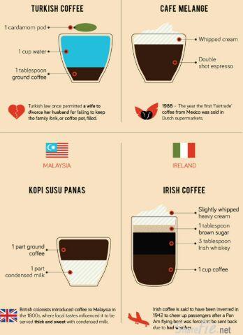 教你如何餐点26个国家的31种咖啡
