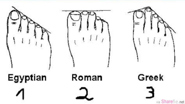 是不是美女?竟然看脚就知道!最多美女都是这种脚...